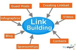 dịch vụ SEO đi backlink, xây dựng backlink
