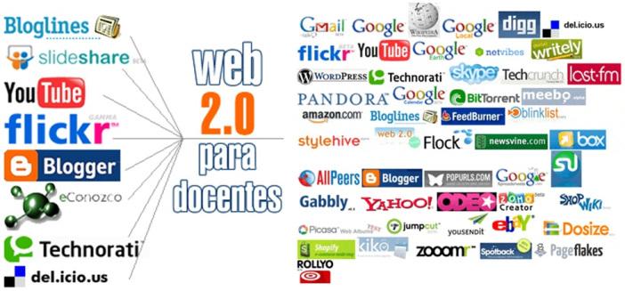 các web 2.0